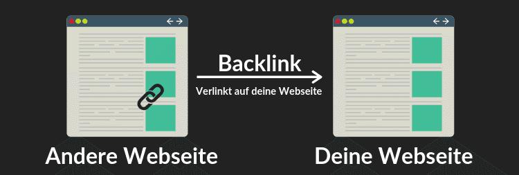 Backlinks aufbauen: Was sind Backlinks?