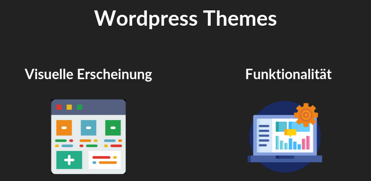 wordpress themes grafik