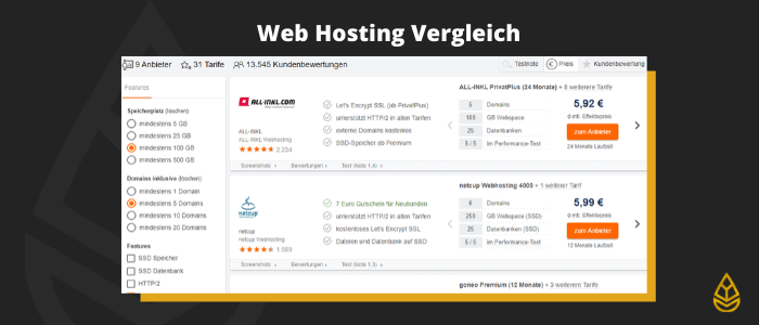 WordPress Kosten Webhosting