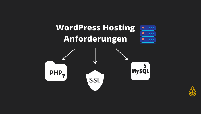 WordPress Hosting Anforderungen