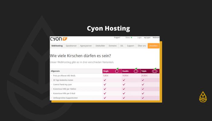Cyon WordPress Hosting